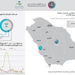 مدني جدة يقوم بحملات على الفنادق والشقق المفروشة