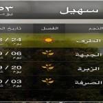 """""""السفير الصالح"""" نافياً مقطع صوتي متداول : لا سجناء سعوديين بالأردن دون محاكمة"""