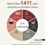 """""""التجارة"""" تصدر أكثر من 1500 ترخيص إلكتروني للتخفيضات خلال 30 يوماً"""