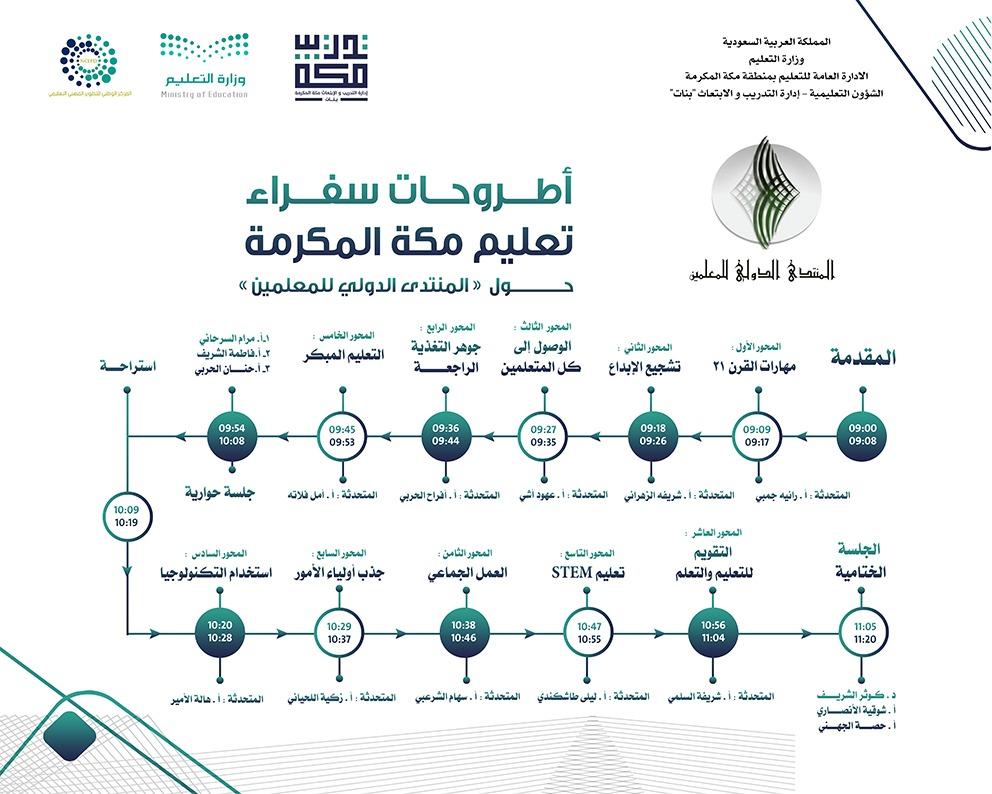 إدارة التدريب والابتعاث بمكة تعقد اللقاء التعريفي أطروحات سفراء تعليم مكة المكرمة حول المنتدى الدولي للمعلمين أضواء الوطن