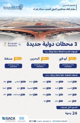 الطيران المدني يعلن عن إطلاق الرحلات الدولية بمطار الملك عبدالعزيز الدولي الجديد