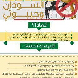الأمير سعود بن عبدالله يدشن الحملة الإقليمية للبرنامج الوطني للكشف عن سرطان الثدي