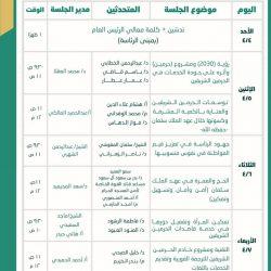 """الأمير منصور بن محمد يقلد مدير أمن الطرق بحفرالباطن رتبة """"مقدم"""""""