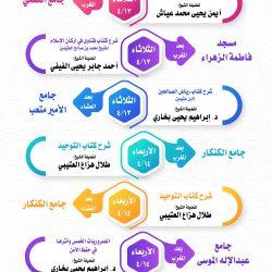 أمين القصيم يستقبل لجنة أهالي بريدة
