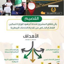 الأمير خالد الفيصليفتتح مؤتمر رؤية لأجيال واعدة الإثنين القادم