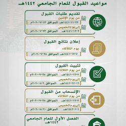 بتوجيه من أمير المدينة المنورة.. انطلاق  مبادرة حماية التطوعية بمحافظة الحناكية
