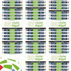 """الاتحاد السعودي للدراجات يعقد اجتماعه الثاني لعام 2020 عبر """"الإتصال المرئي"""""""