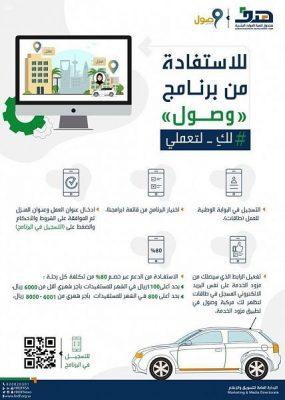 """""""هدف"""": دعم شهري يتراوح من 800 إلى 1100 ريال للموظفات السعوديات المستفيدات من """"وصول"""""""