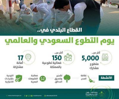 بلدية رنية تشارك في يوم التطوع السعودي العالمي