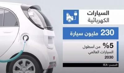 السيارات الكهربائية تسهم بـ1% من عدد السيارات عالميا