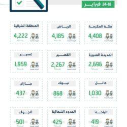 خادم الحرمين الشريفين يتلقى اتصالاً هاتفيًا من أمير دولة الكويت