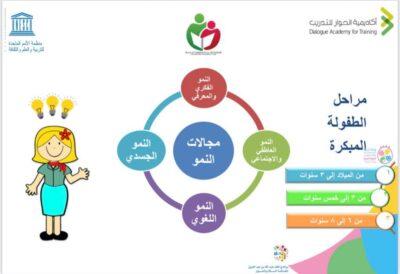 جمعية صعوبات التعلم تنفذ الحوار في الطفولة المبكرة