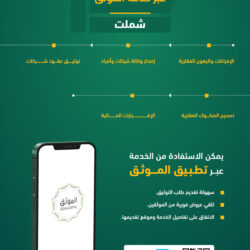 السعودية تستضيف ملحق تصفيات البطولة الآسيوية