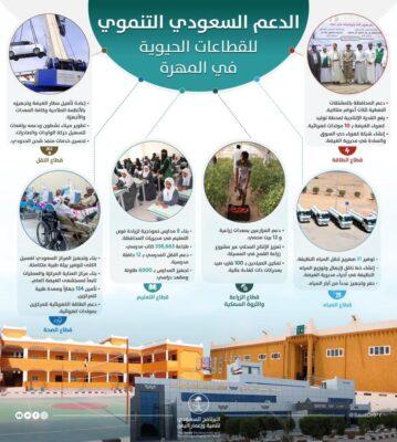 محافظة المهرة تشهد دعمًا تنموياً للقطاعات الحيوية