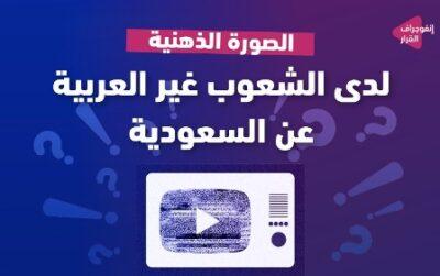66.4 % من الشعوب غير العربية يتبنون نظرة إيجابية لـ المملكة