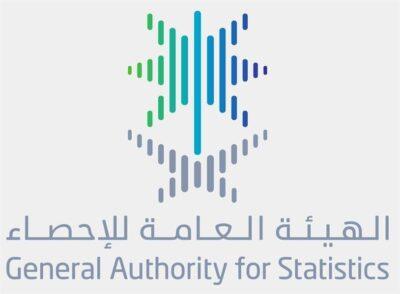 """""""الإحصاء"""": ارتفاع صادرات المملكة غير البترولية بنحو 26.8% خلال أغسطس"""