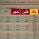 أمير منطقة الرياض ورئيس الهيئة العامة للسياحة والآثار  يدشنان موقع الفاو  الأثري  غدًا