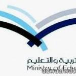 استقلال الأزهر يطالب العريفي بدعوة السعوديين للجهاد وعدم اقتصار الدعوة على المصريين
